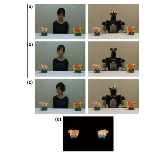 Figure 1. Eye gazing – human vs. robot (Okumura et al., 2013, p.128).