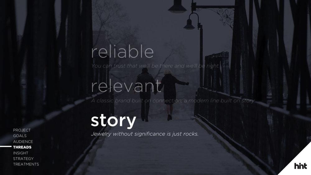 HallmarkJewelry_Strategy_v1.008.jpeg.jpg