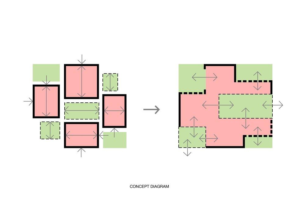 Concept Diagram_02_02.jpg