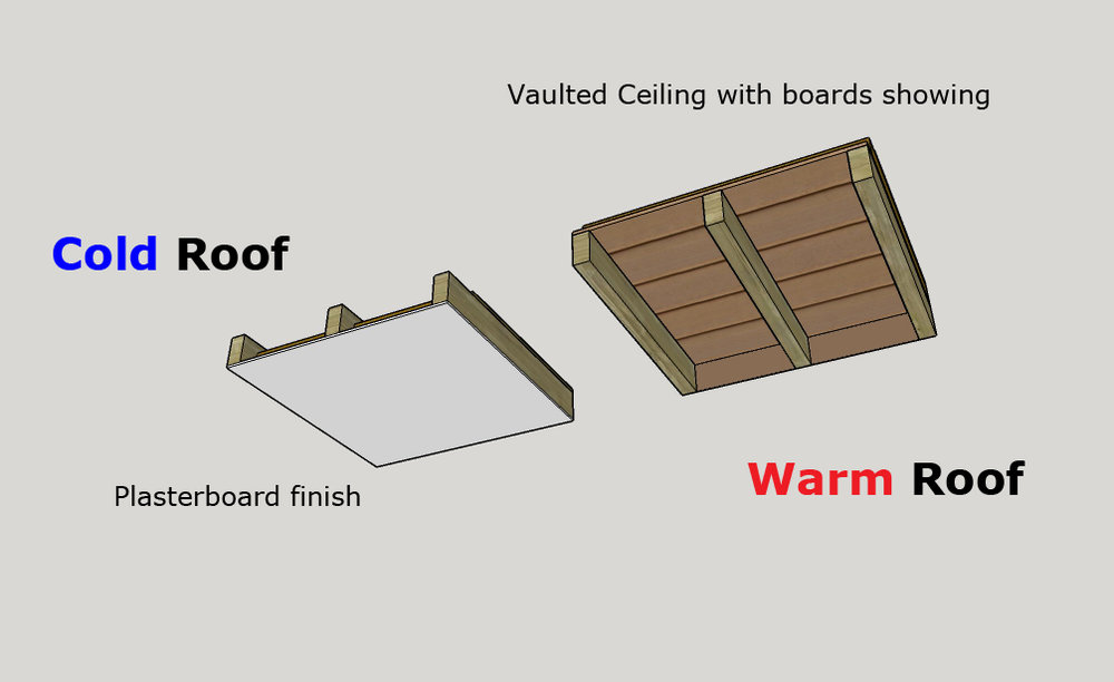 Cold_VS_Warm_Roof_1 copy.jpg