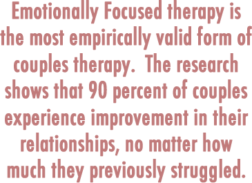 Emotionally focused therapy is the most empirically valid form of couples therapy