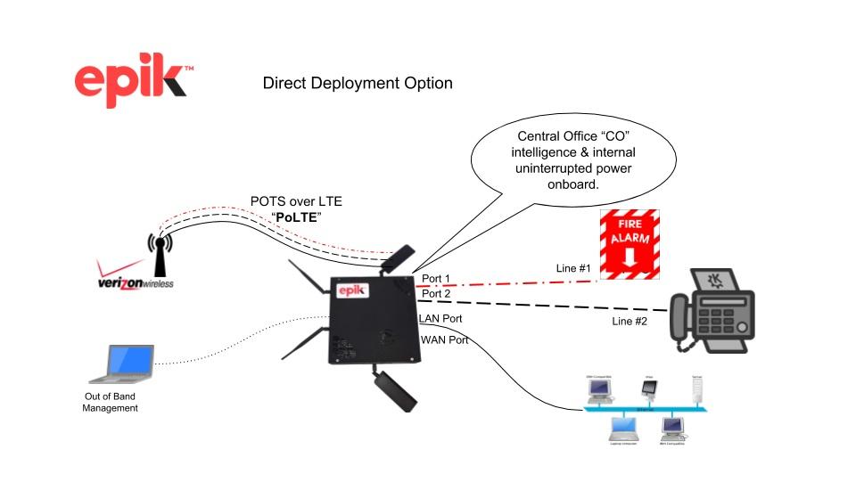 EPIK-Direct-Deployment-Option.jpg