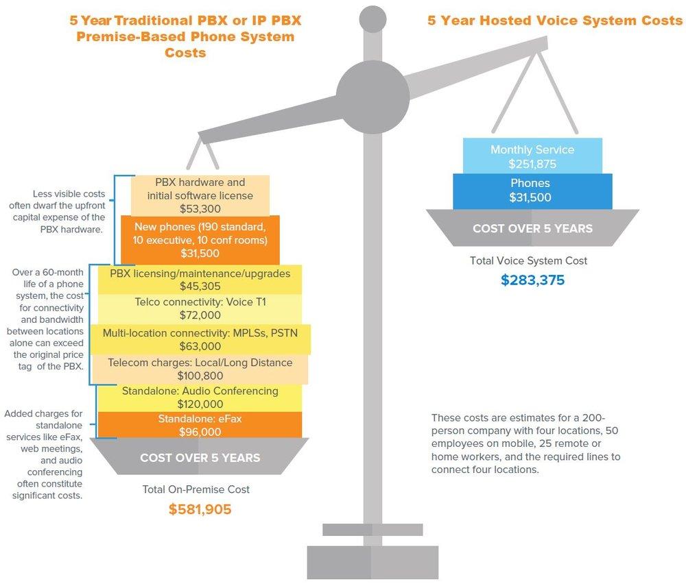5 Year Scale.JPG