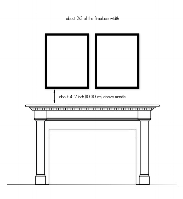 How to hang art above fireplace