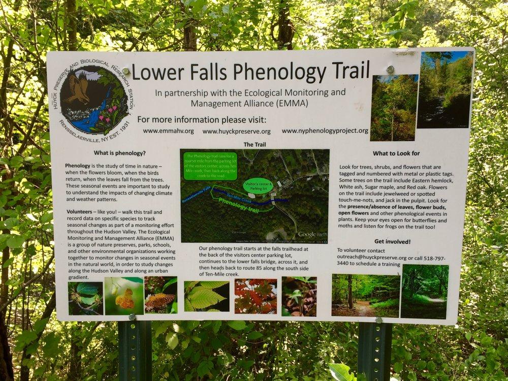 Lower Falls Huyck Preserve