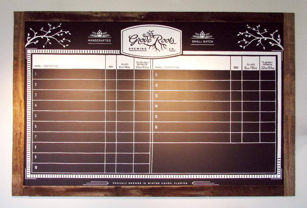 Groverootschalkboard.jpg