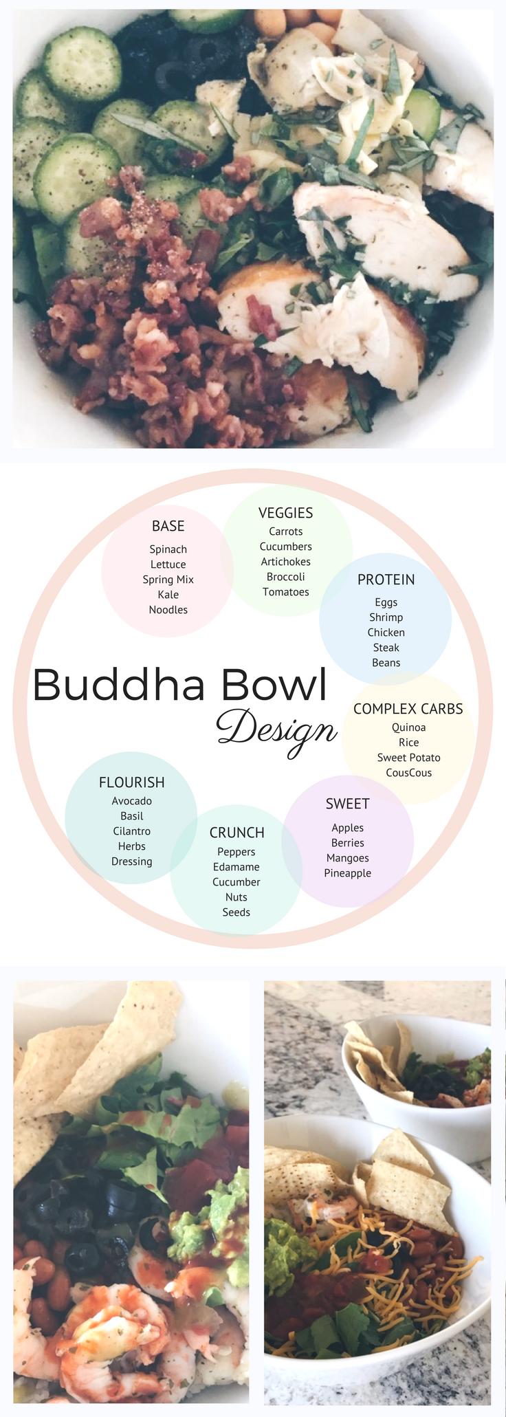 Buddha Bowl Pinterest.png