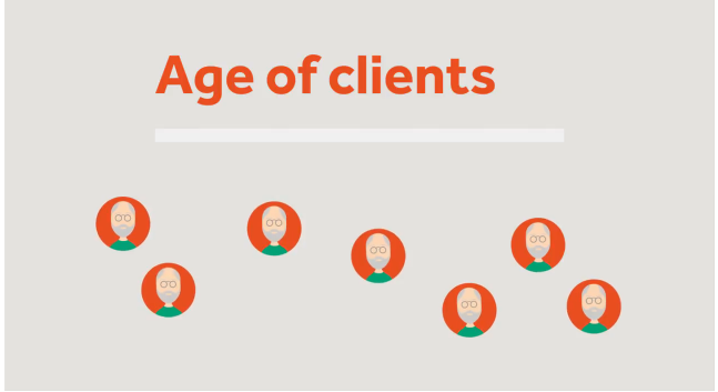 age-of-clients