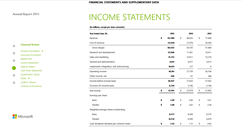 This Page From Microsoftu0027s Online Annual Report Says   Income Statement Simple