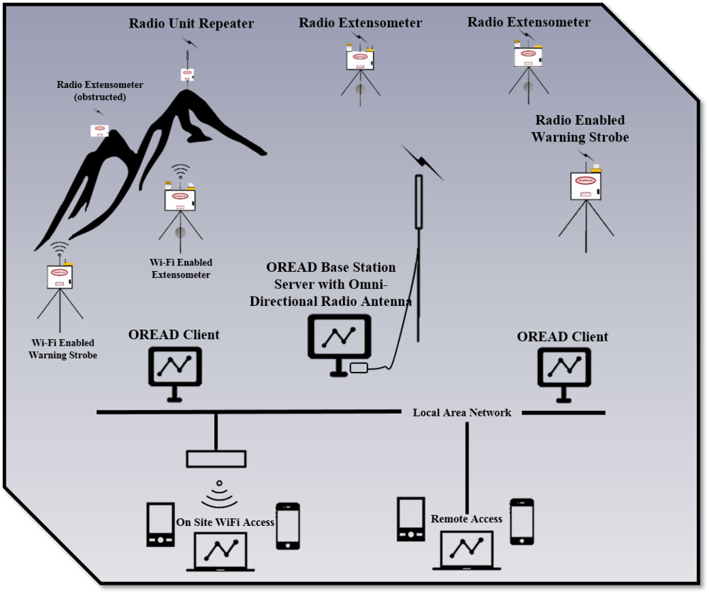 netowrk diagram.png