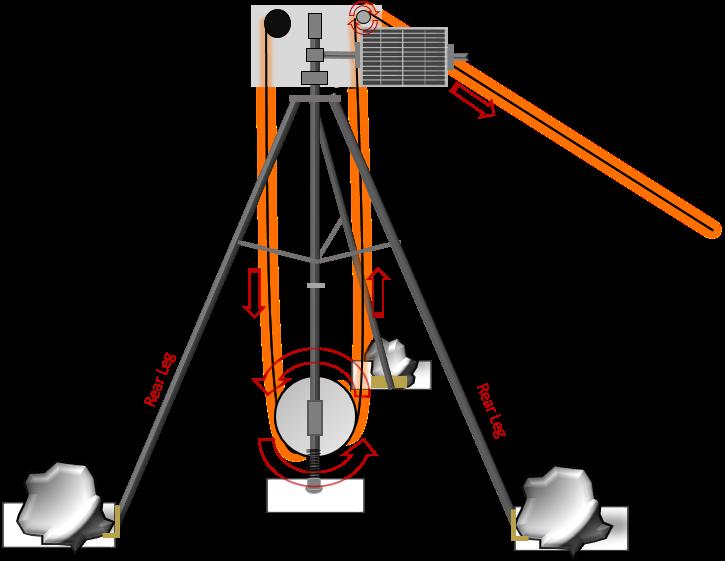 weight encoder brake.png