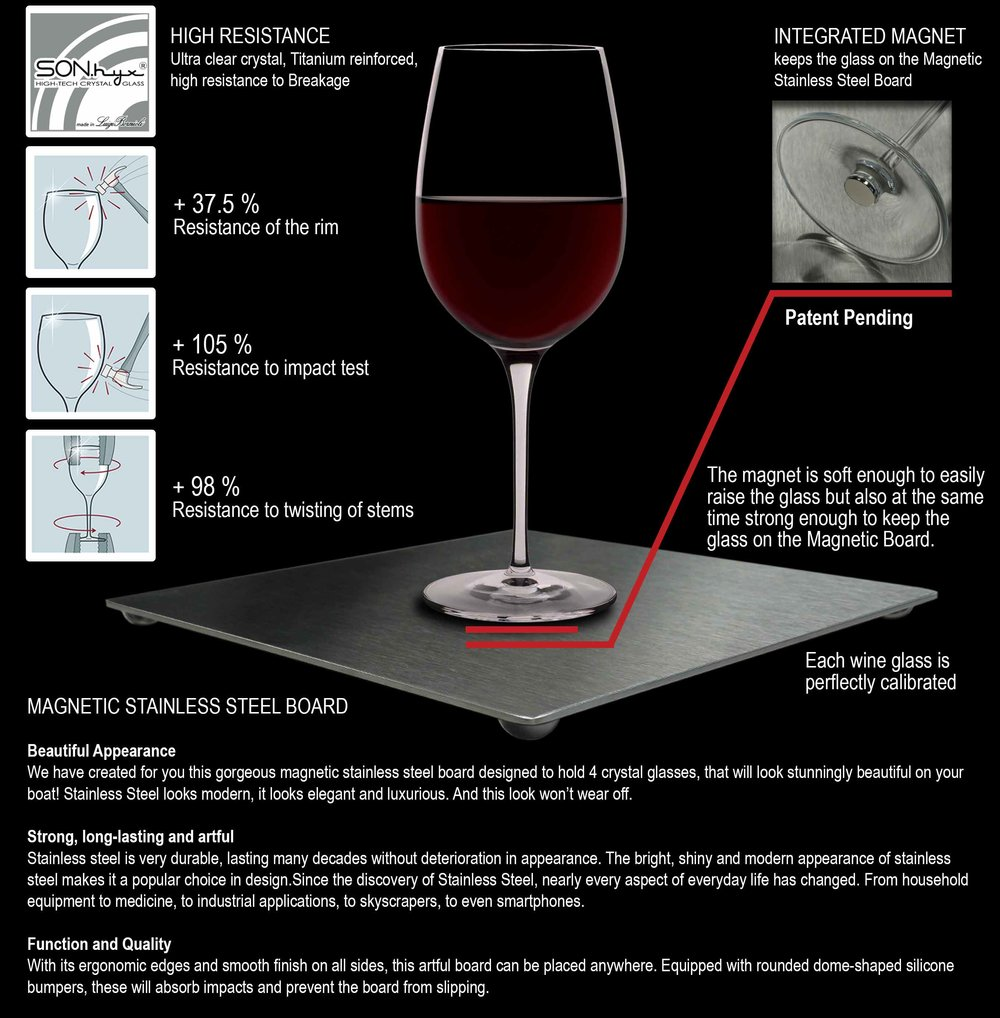 The anti spill wine glasses technology