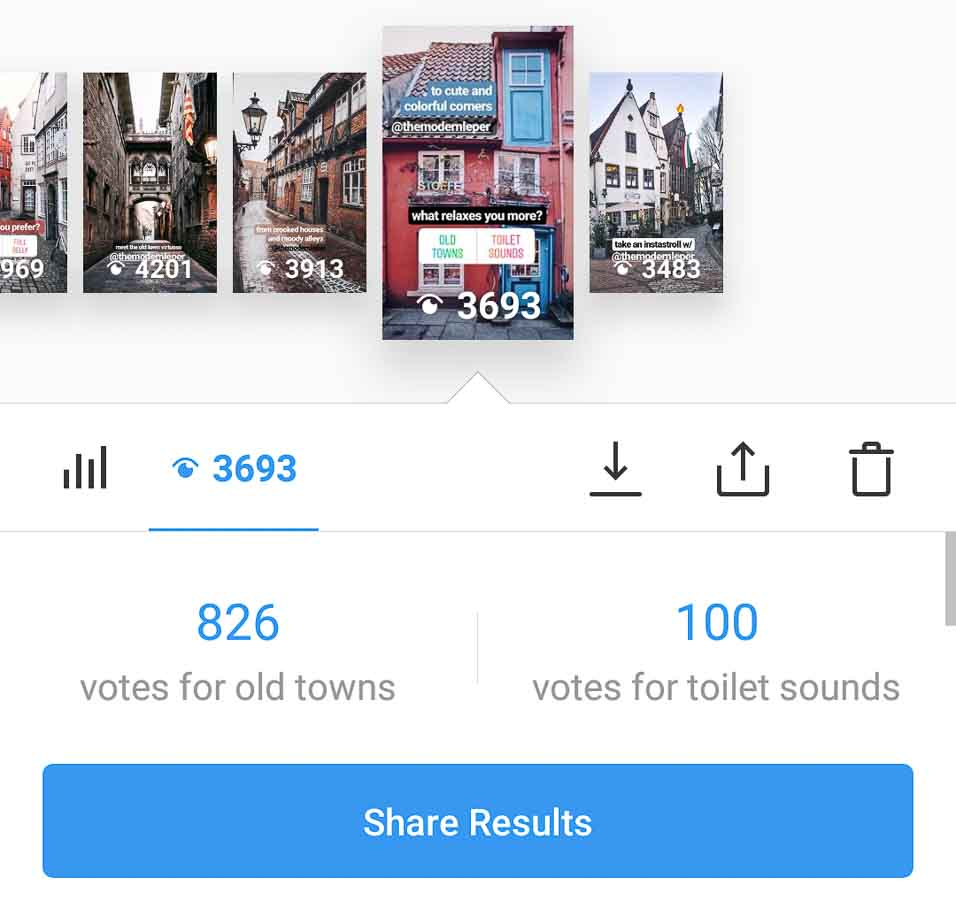 More than 25% of the viewers answered the poll. A vast majority of people prefers old towns.