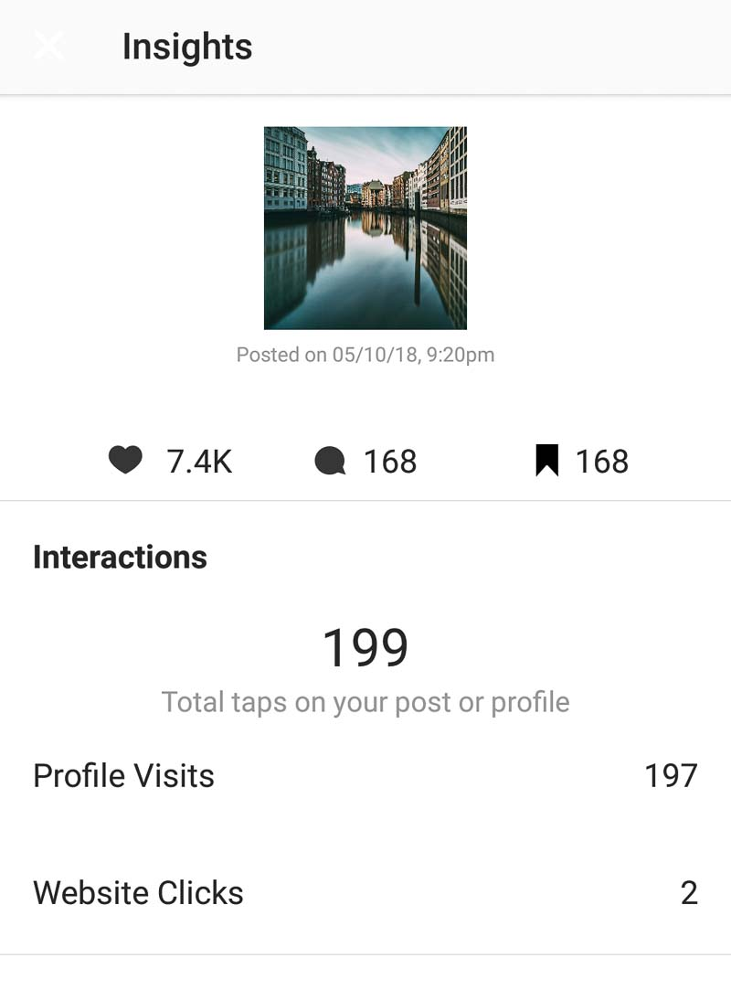 Analytics of a post available for Instagram business accounts.