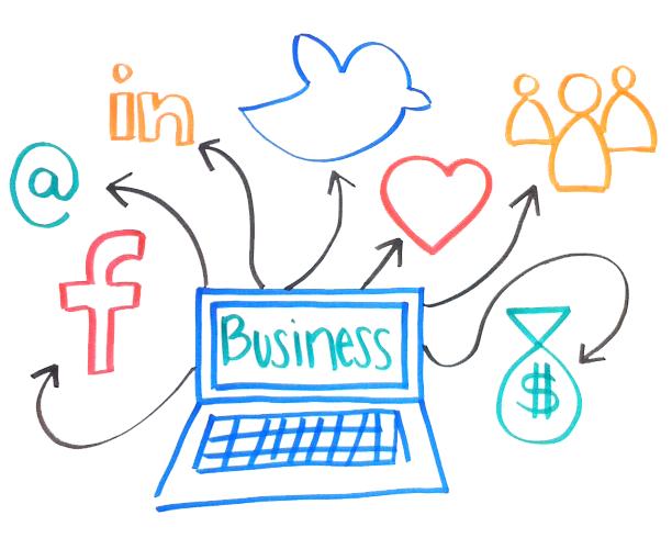 Mídias Sociais para empresas