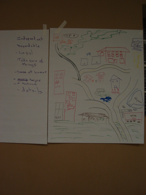 Session One-Orientation-Green Town.jpg