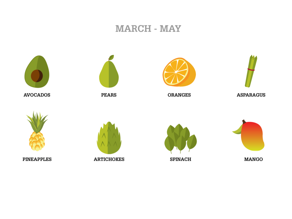 march_may.png