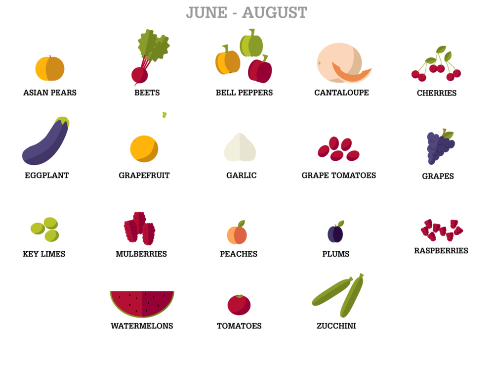 june_august.png
