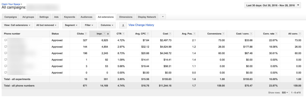 Adwords Click-to-Call Extension Performance