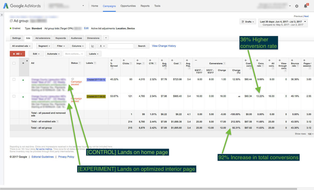 2x Conversions w/ On-Page Conversion Rate Optimization