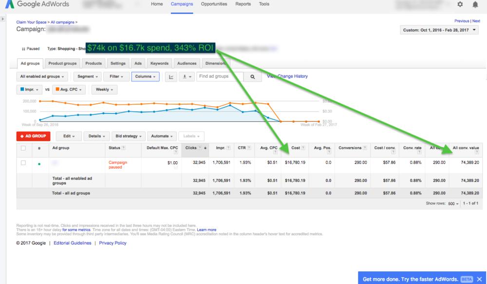 343% ROI on Shopping Ads