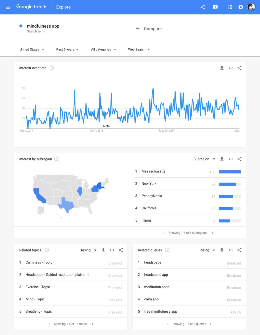 screencapture-trends-google-trends-explore-2019-02-07-16_01_55.png