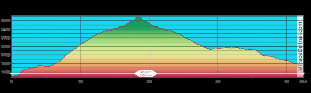 Annapurna-Marathon-GTS-v1.0-profile-1024x307.png