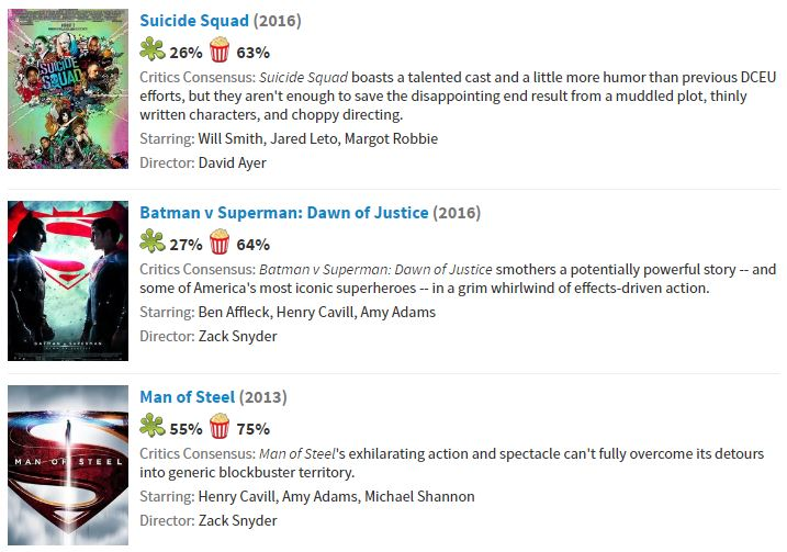 here s why dceu fans believe in a conspiracy against the franchise