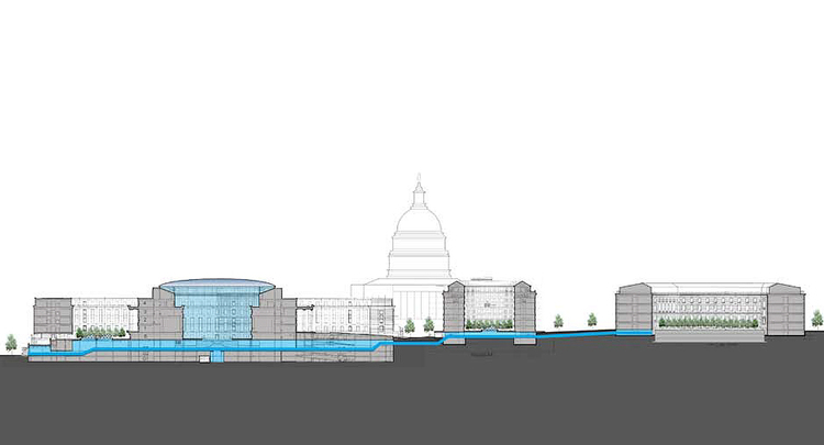 United States House Of Representative Facilities Plan