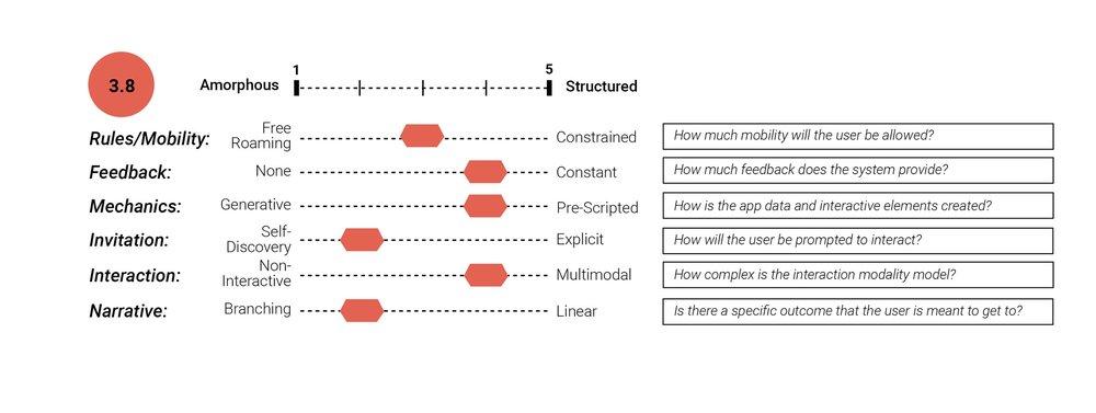 MR Assessment Diagrams3.jpg