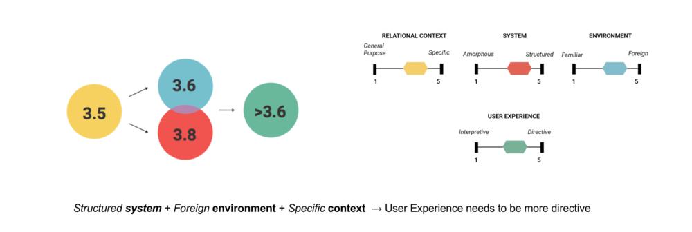Assessment_MooR.jpg