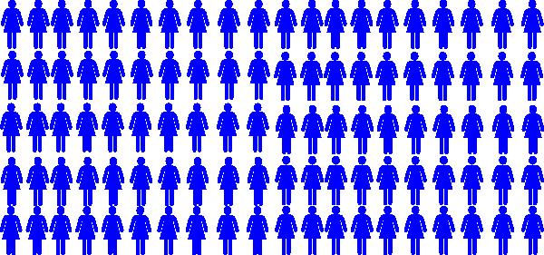 100 women.png