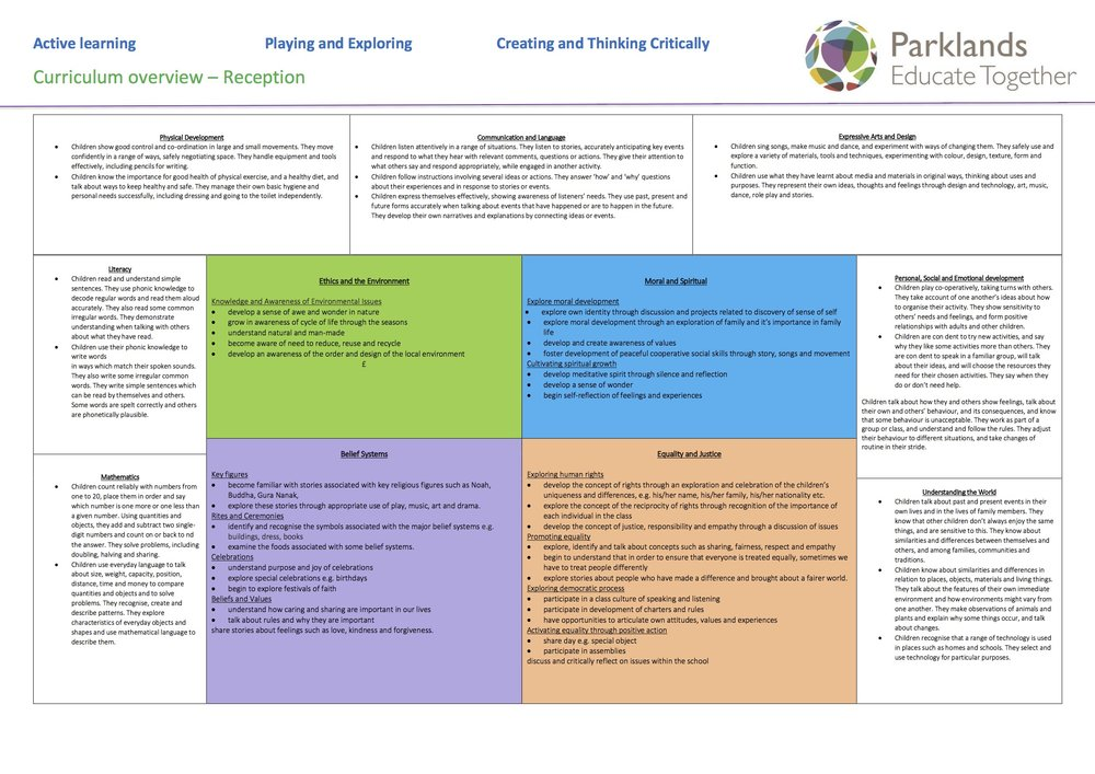 FS curriculum overview WEBSITE.jpg