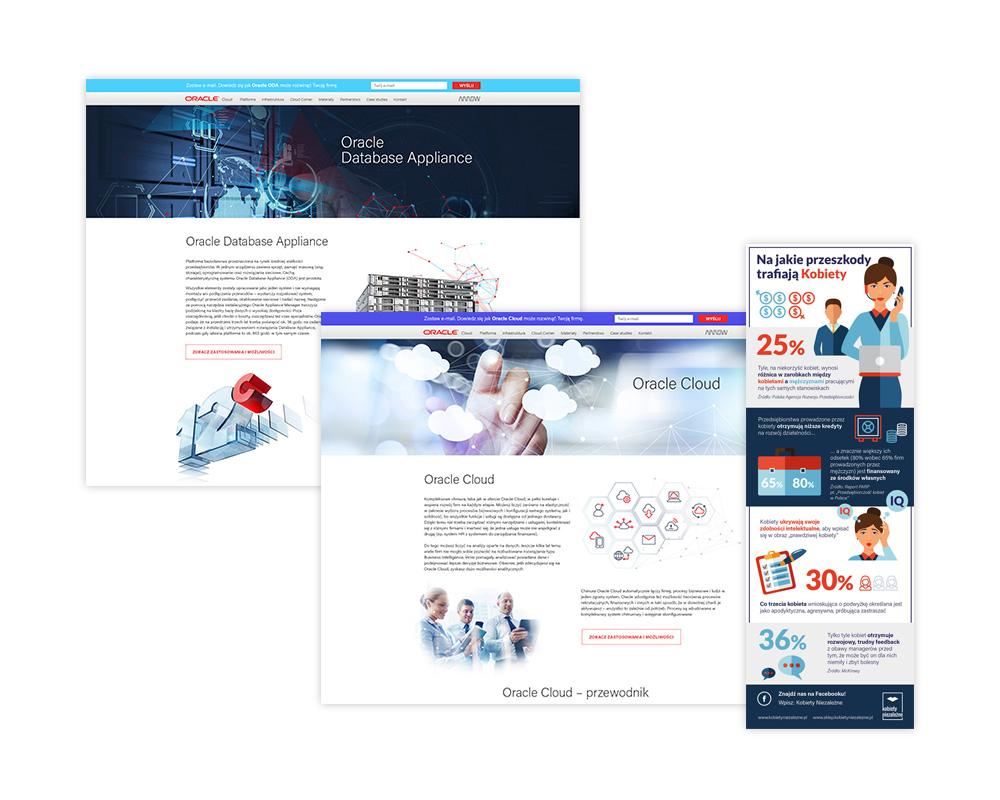 Wybrane realizacje, działania content marketingowe