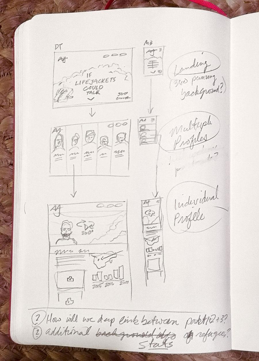 AJrefugee-Sketch.jpg