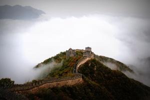 MANDARIN (CHINESE)