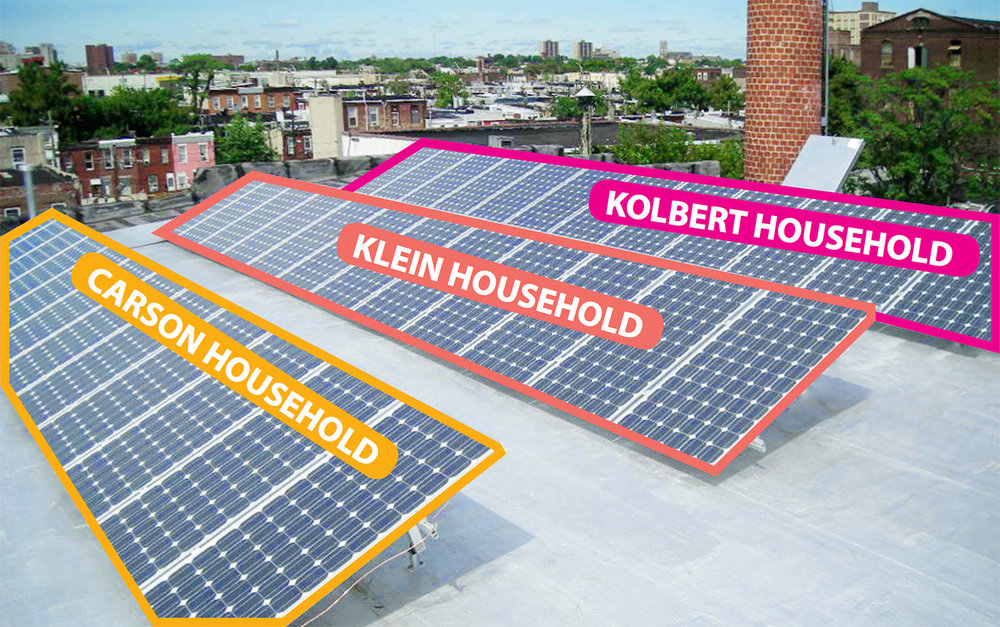 Illustration of a Community Owned Solar Array