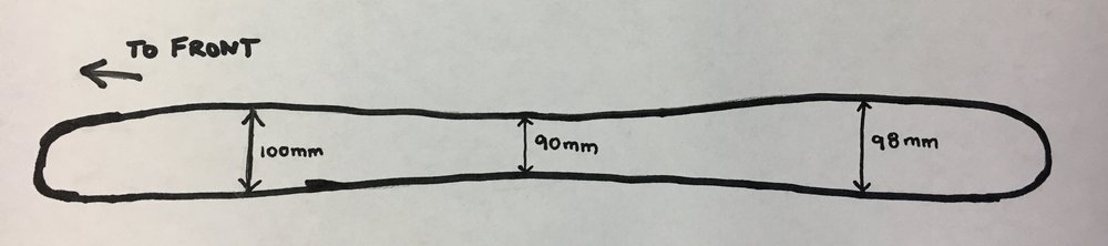 Ski width explained in a nutshell with my terrible sketch