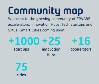 Click to see interactive map  http://map.fiware.org/