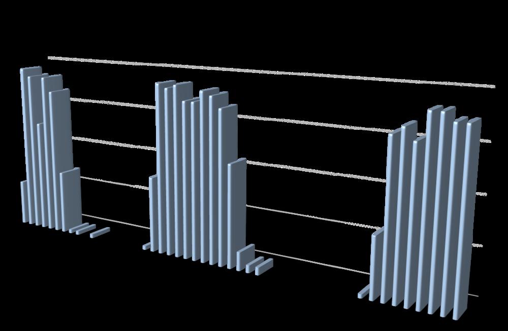 Greenflow plasserte en av sine sensorer ved standen til Smarte Byer Norge for å måle hvor mange som kom innom.