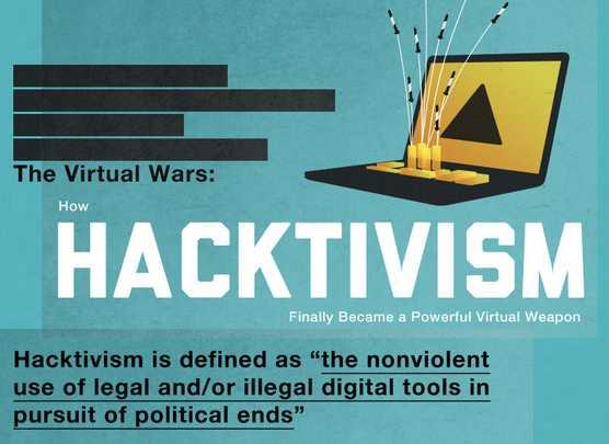 hacktivism-politics.jpeg