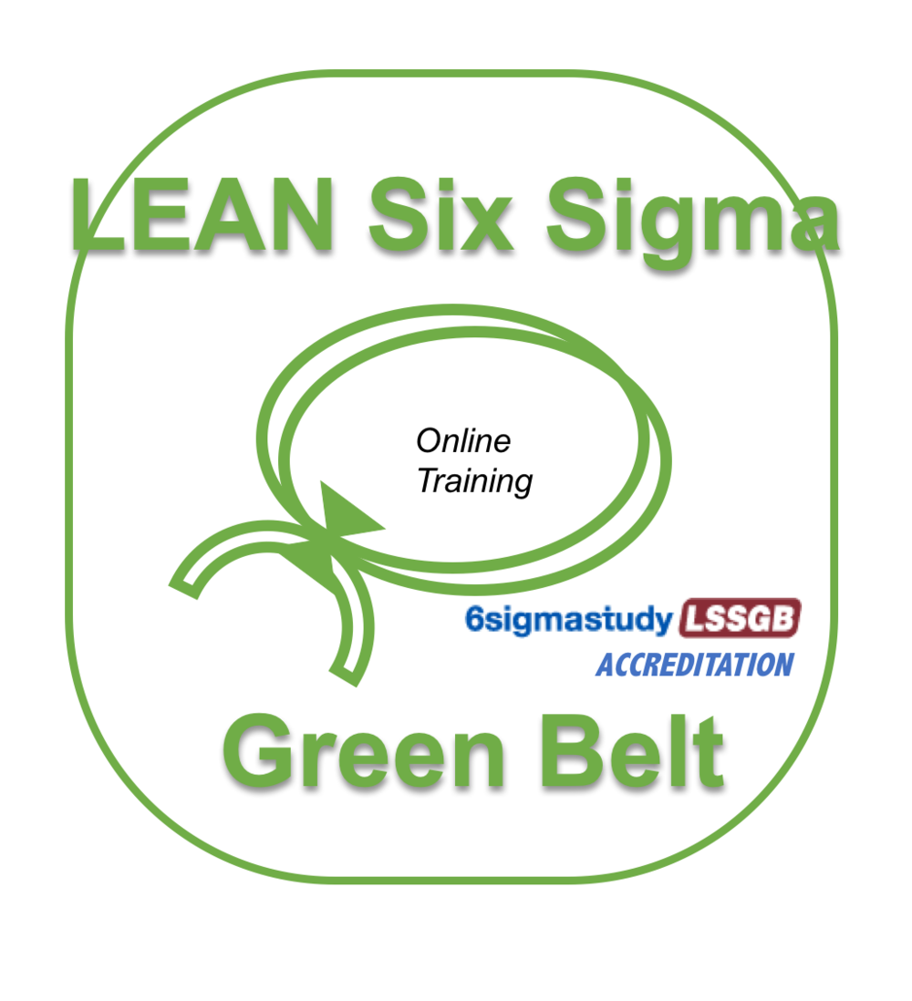 B2lo Shop Consulting Lean Six Sigma Green Belt Course Certification