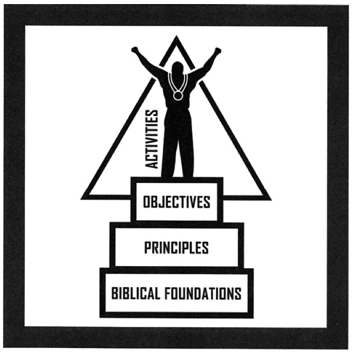 Podium Illustration: Sports Outreach Principles and Practices of Successful Sports Ministry