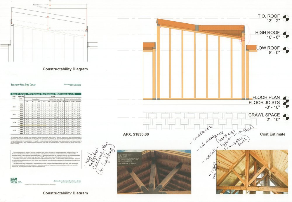 Truss Detail, Diagram, Cost and Precedents
