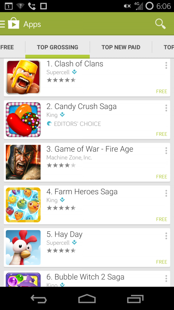 Android Top Grossing Apps
