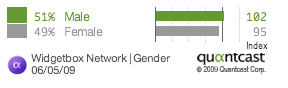 demographic-gender-quantcast
