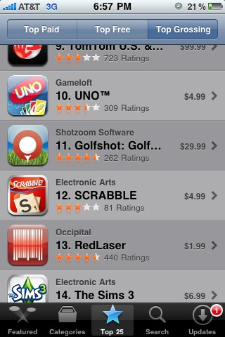 golf shot highest grossing apps