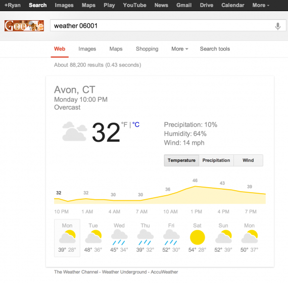 Google Weather Widget
