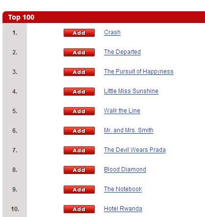 Netflix Top 100 Movies