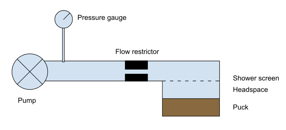 Flow-Restrictor-Cross-Section.png